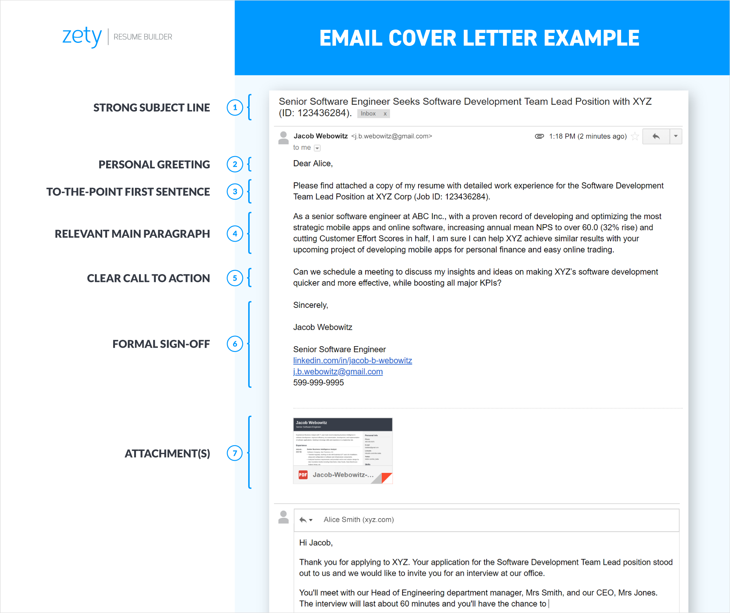 cover letter email format with an attachment
