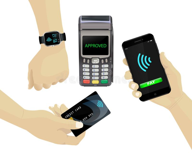 Contactless payments set. POS terminal, smartphone, credit card, smartwatch. Hand holding device. royalty free illustration
