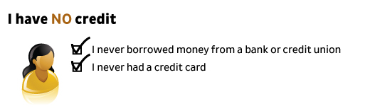 I do not have credit.  I never borrowed money from a bank or credit union.  I never had a credit card.