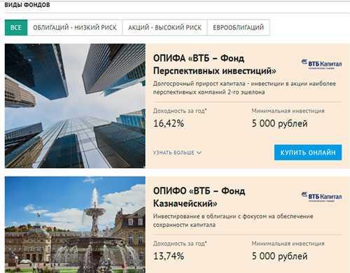 Срочный кредит под залог квартиры kakzarabativat ru